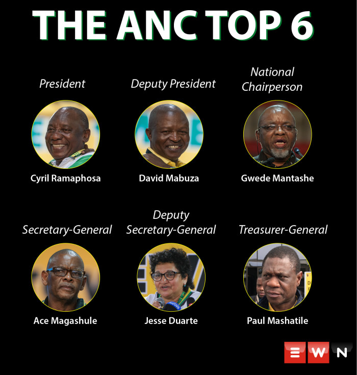 The ANc's new top 6