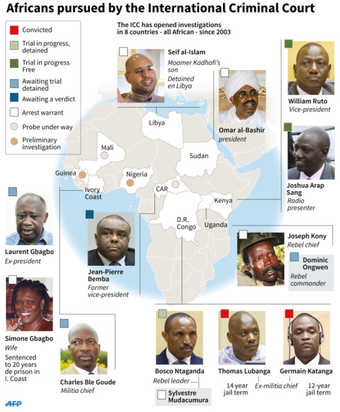 Map of Africa showing Africans pursued by the ICC.