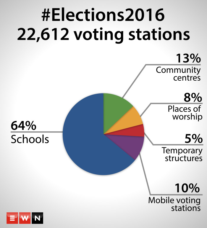 Election 2016 voting stations.  Picture: Christa Eybers/EWN