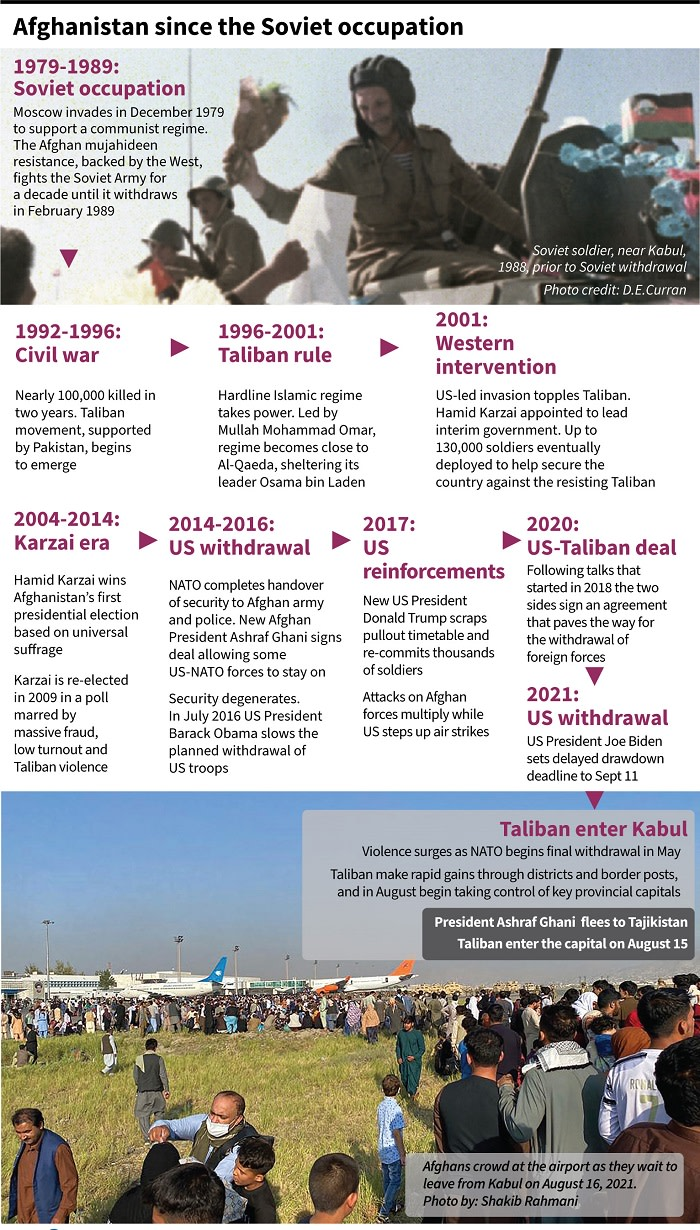 The Taliban have retaken Afghanistan nearly 20 years after being ousted by Western forces for supporting al-Qaeda following the events of 11 September 2001. Here is a timeline of key events in Afghanistan since 1979. Picture: AFP