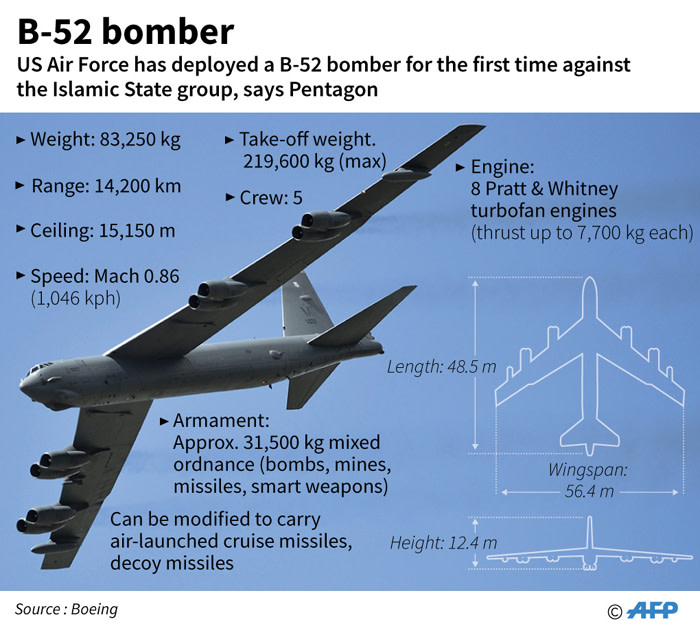 Factfile on the B-52 bomber, used by the US Air Force for the first time against the Islamic State group.