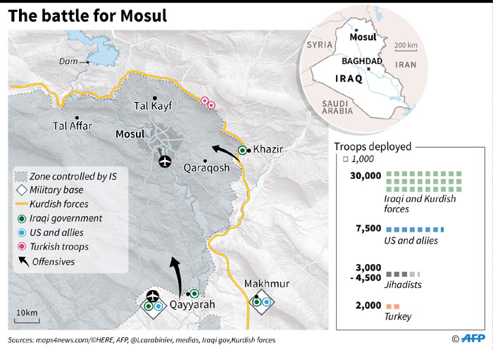 Map of Mosul and the near region, showing latest developments in the battle to capture the city from Islamic State fighters.