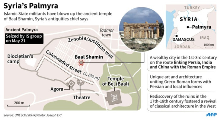 Map of Syrias ancient city of Palmyra, locating the ancient temple of Baal Shamin, which was blown up by Islamic State militants on Sunday.