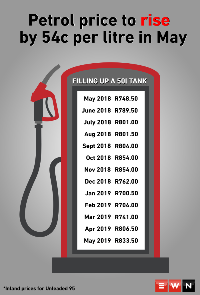 The petrol price will rise by 54c per litre on the 1st of May.  EWN takes a look at the price of filling up a car with a 50l tank over a year.  Picture: EWN