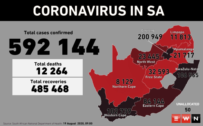South Africa has recorded 282 more COVID-19 related deaths, pushing the death toll to 12,264. The health ministry said 2, 258 new infections were detected over the past 24-hour cycle. Picture: Sethembiso Zulu/EWN