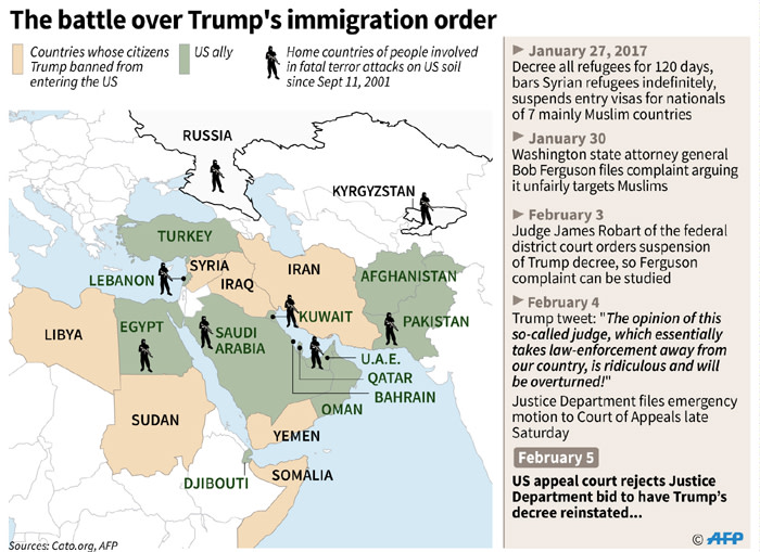 Chronology of the recent battle over Trump's immigration ban. Map of the Middle East showing US allies; countries whose citizens are banned from entering the US; and home countries of people who have carried out deadly attacks on the United States since the 11 September, 2001 attacks.
