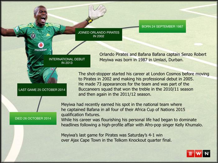 Bafana Bafana captain Senzo Meyiwa was shot dead Vosloorus on Sunday 26 October.