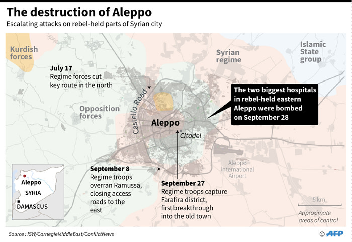 Graphic showing Aleppo in Syria where the two biggest hospitals in the rebel-held east were bombed on Wednesday.