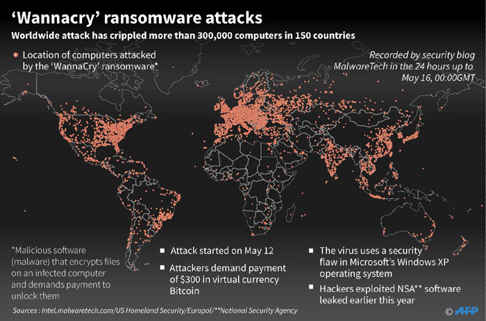 Map showing the extent of the Wannacry ransomware attack that has crippled more than 300,000 computers worldwide. Picture: AFP