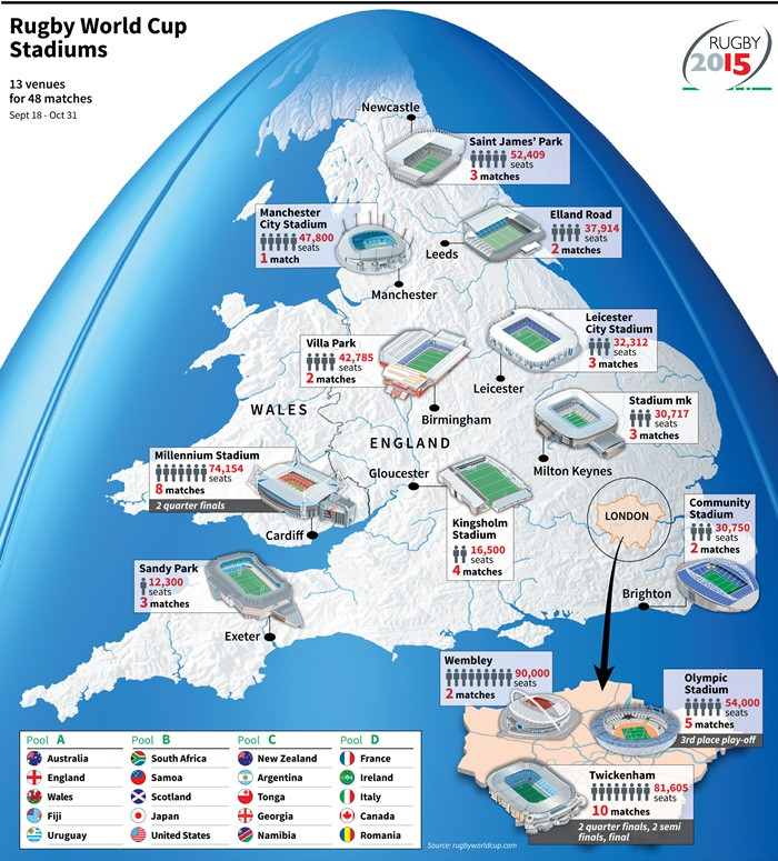 Map of Britain locating the stadiums hosting the 2015 Rugby World Cup.
