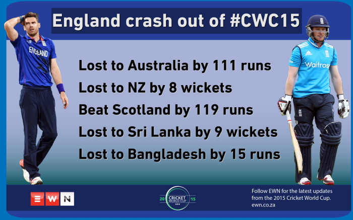 England have lost by 15 runs to Bangladesh and are out of the 2015 Cricket World Cup.  Picture: EWN