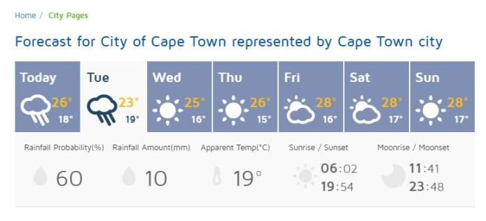 Update Weather SA predicts even more rain than before for Cape Town on Tuesday