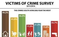 Combating crime in the Western Cape - what's going wrong?