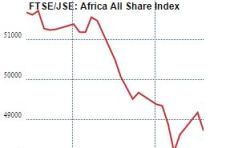 How to protect your wealth when the JSE is falling