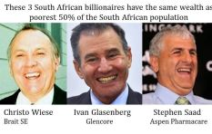 '3 richest South Africans have wealth equal to the poorest 28 million' – Oxfam