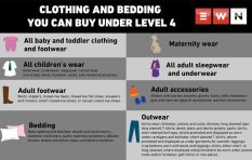 Winter clothing, bedding & footwear you can buy under level 4 lockdown