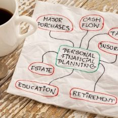 10 most-read 'personal finance' articles of 2018